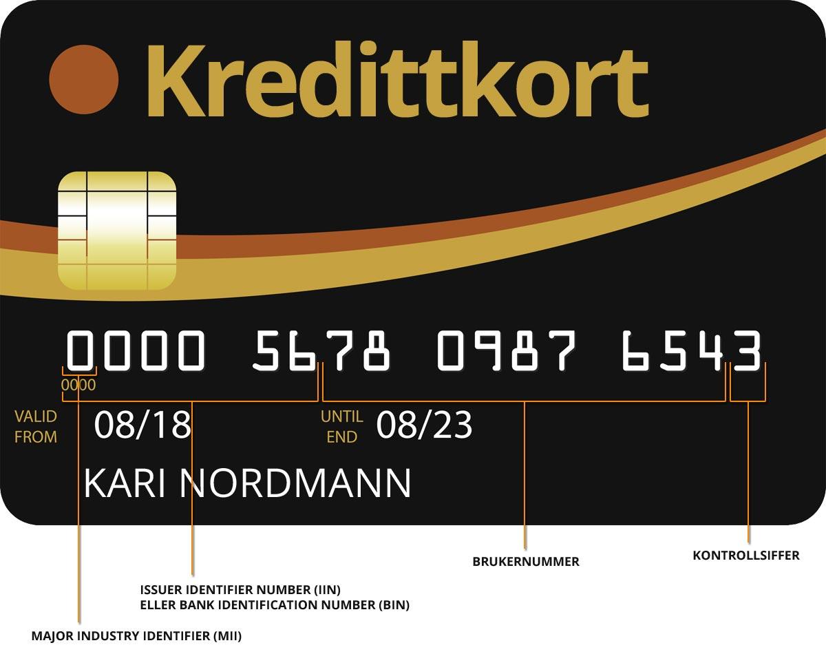 Forklaring på hvert siffer i et kredittkortnummer